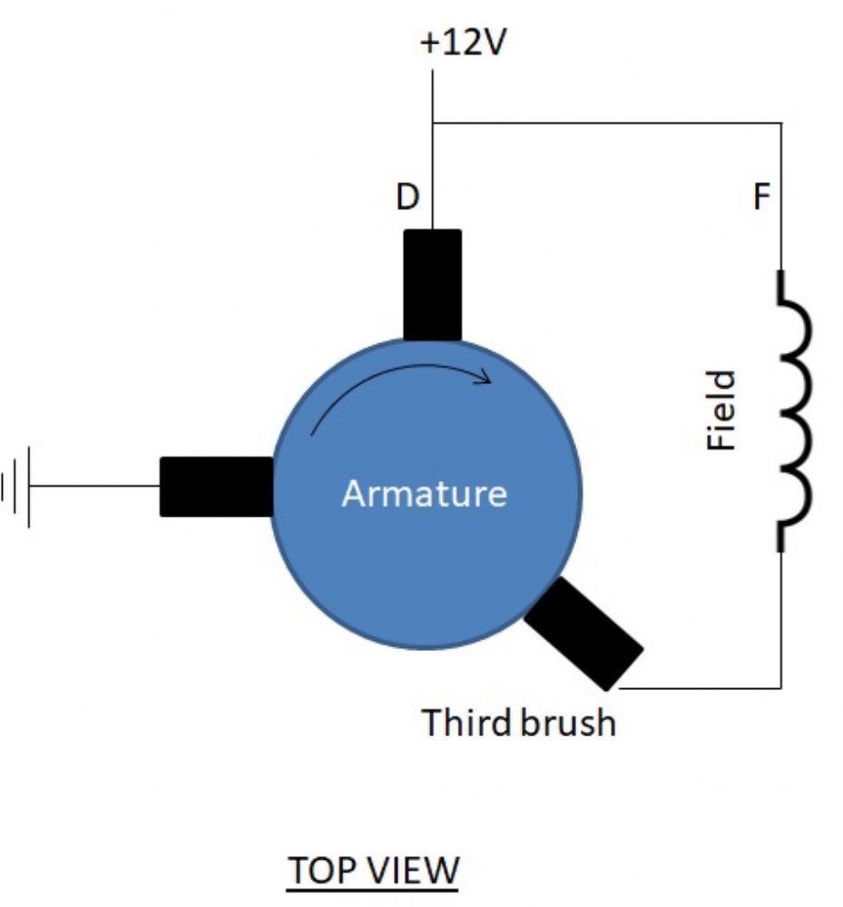Triple M Register - Rotax AT174 dynamo internal wiring